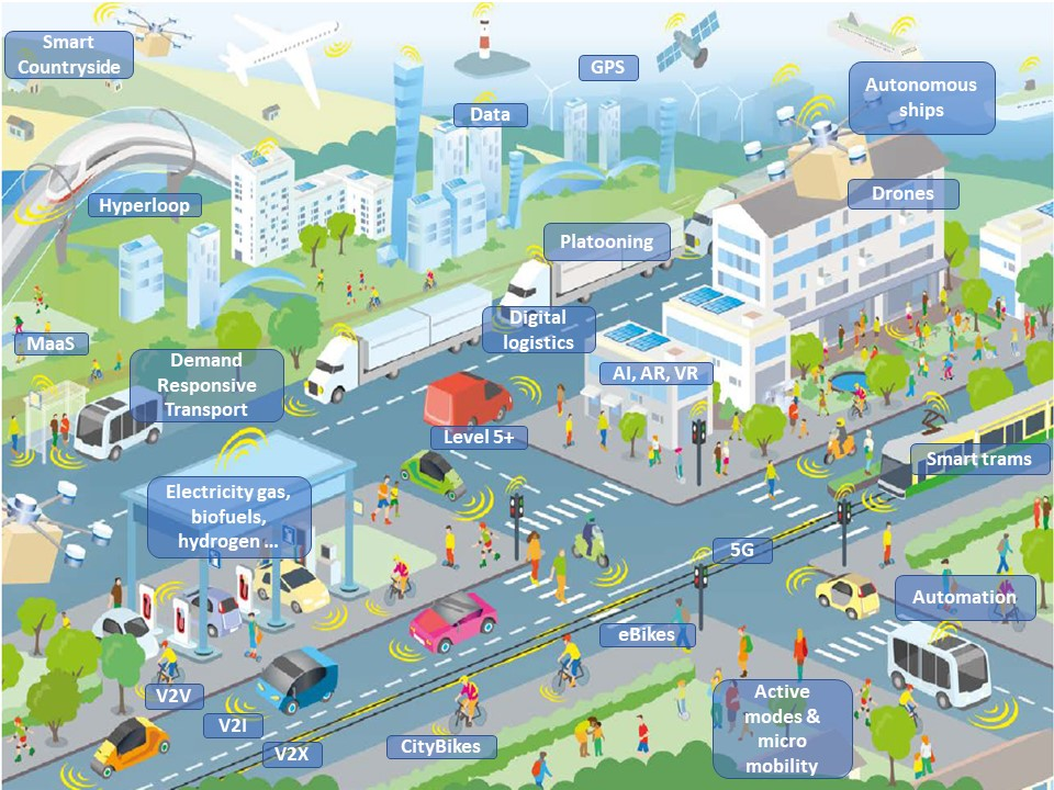 Future transport system